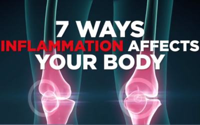7 Ways Inflammation Affects Your Body  Copy